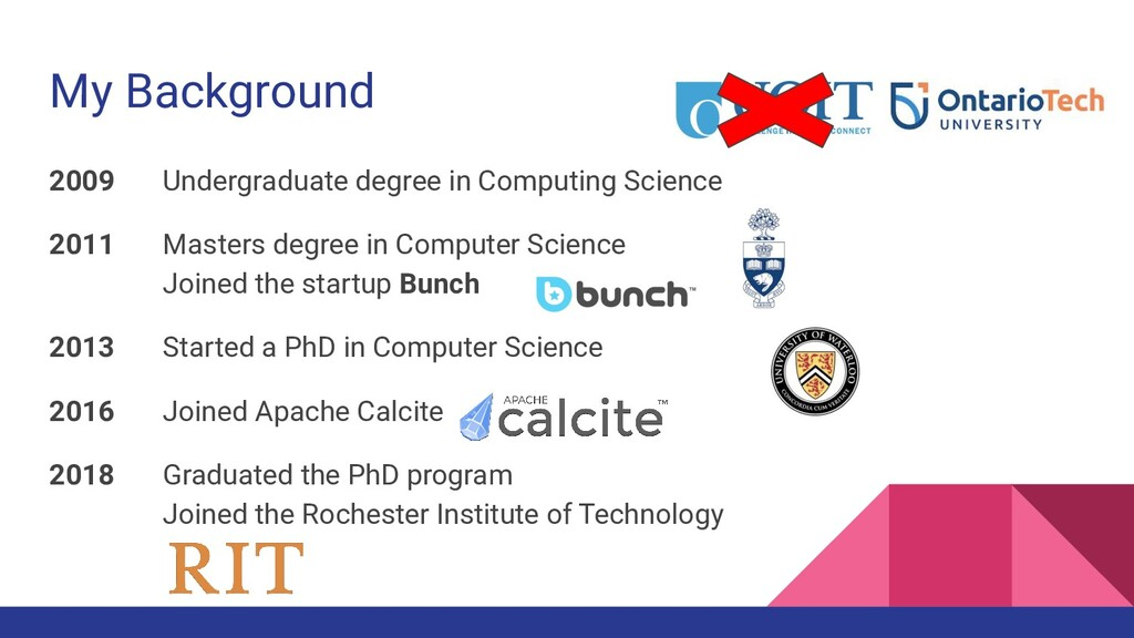 My Background 2009 Undergraduate degree in Comp...