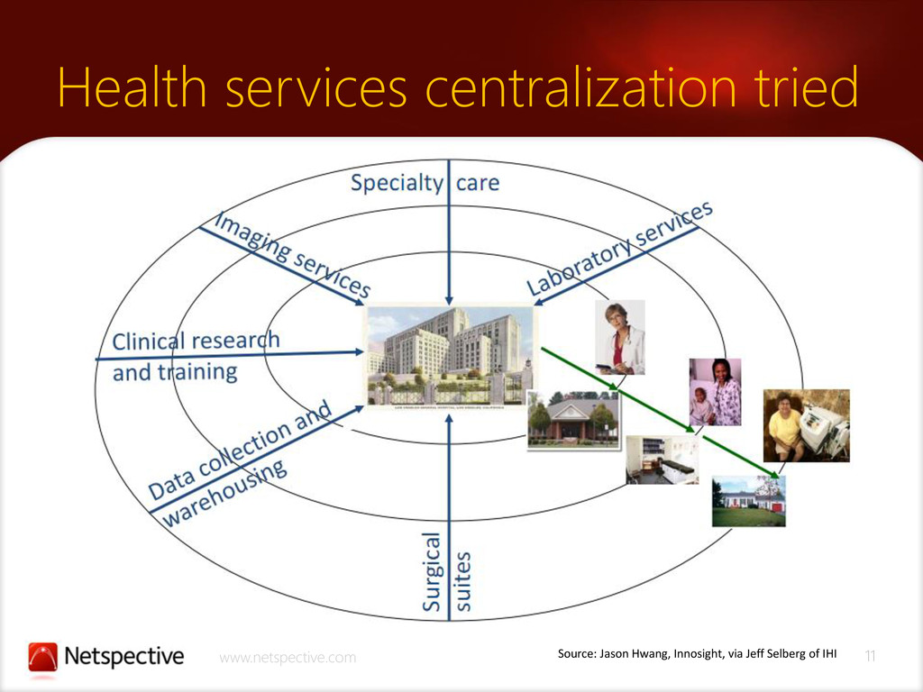 11 www.netspective.com Health services centrali...