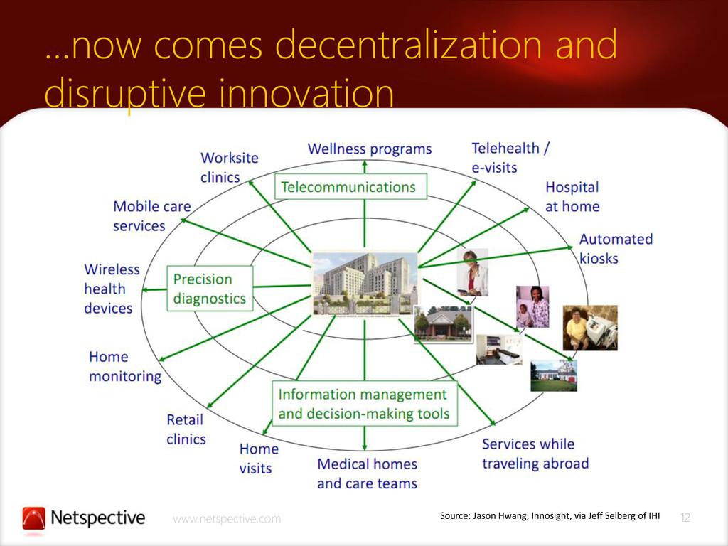 12 www.netspective.com …now comes decentralizat...