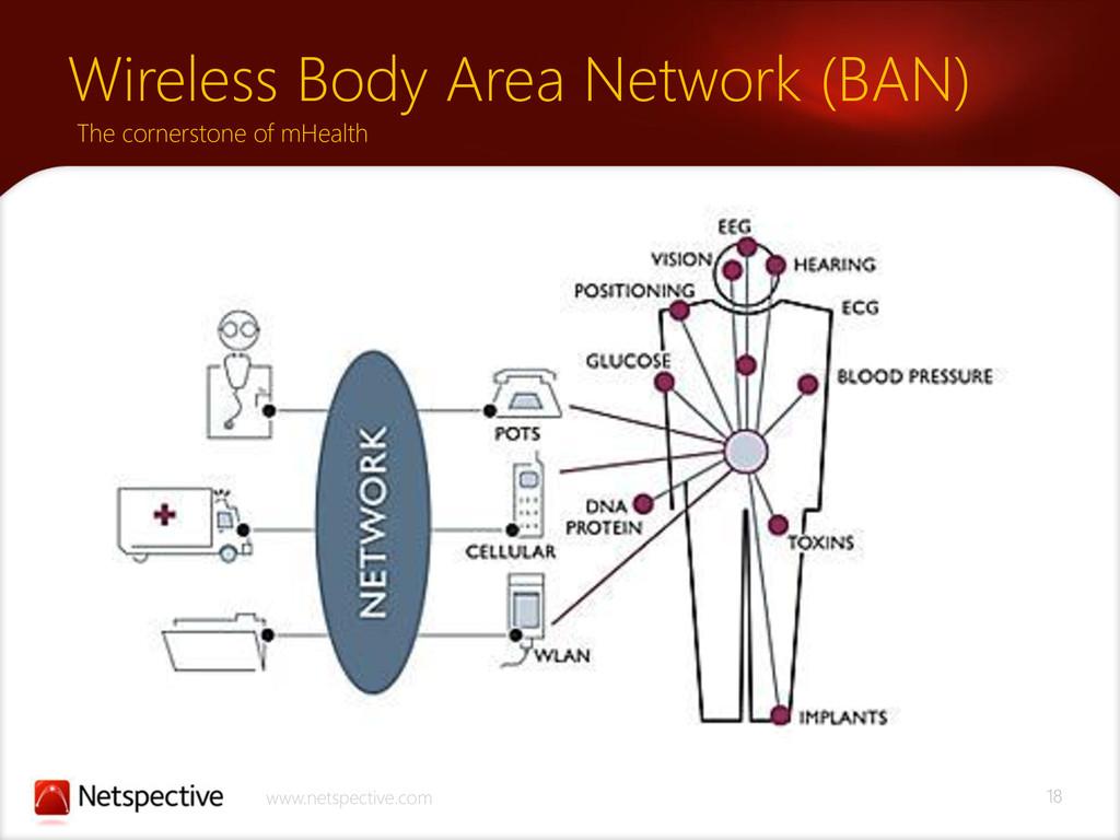 18 www.netspective.com Wireless Body Area Netwo...