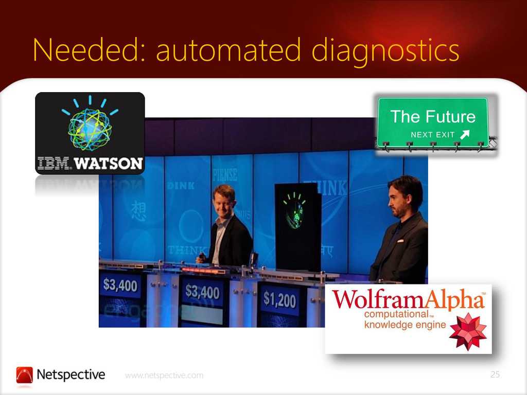 25 www.netspective.com Needed: automated diagno...