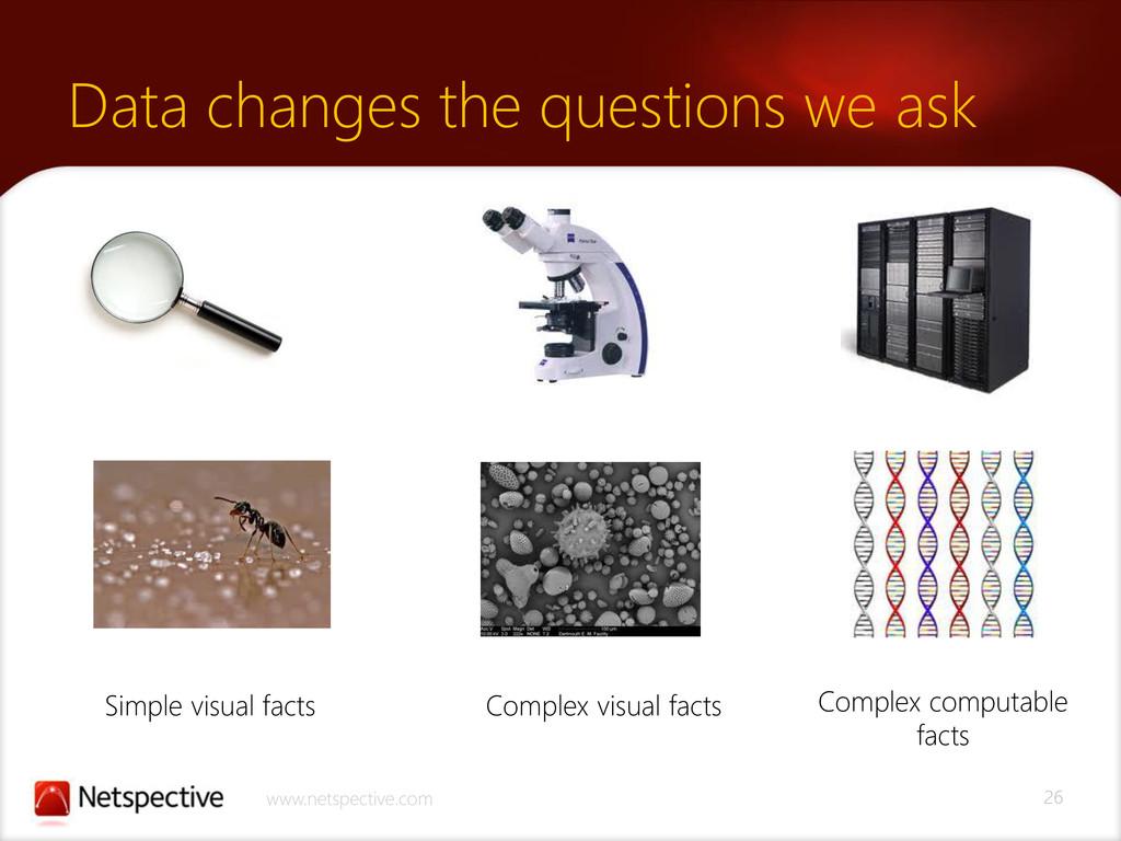 26 www.netspective.com Data changes the questio...