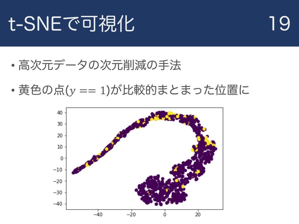 U4/&ͰՄࢹԽ • ߴݩσʔλͷݩݮͷख๏ • ԫ৭ͷ ! == 1 ͕ൺֱత·ͱ...
