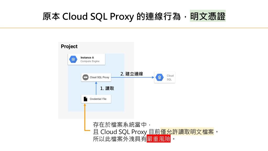 原本 Cloud SQL Proxy 的連線行為,明文憑證 Project Instance ...