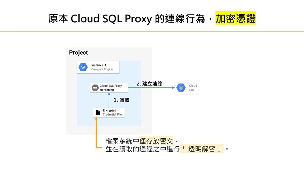 原本 Cloud SQL Proxy 的連線行為,加密憑證 Project Instance ...