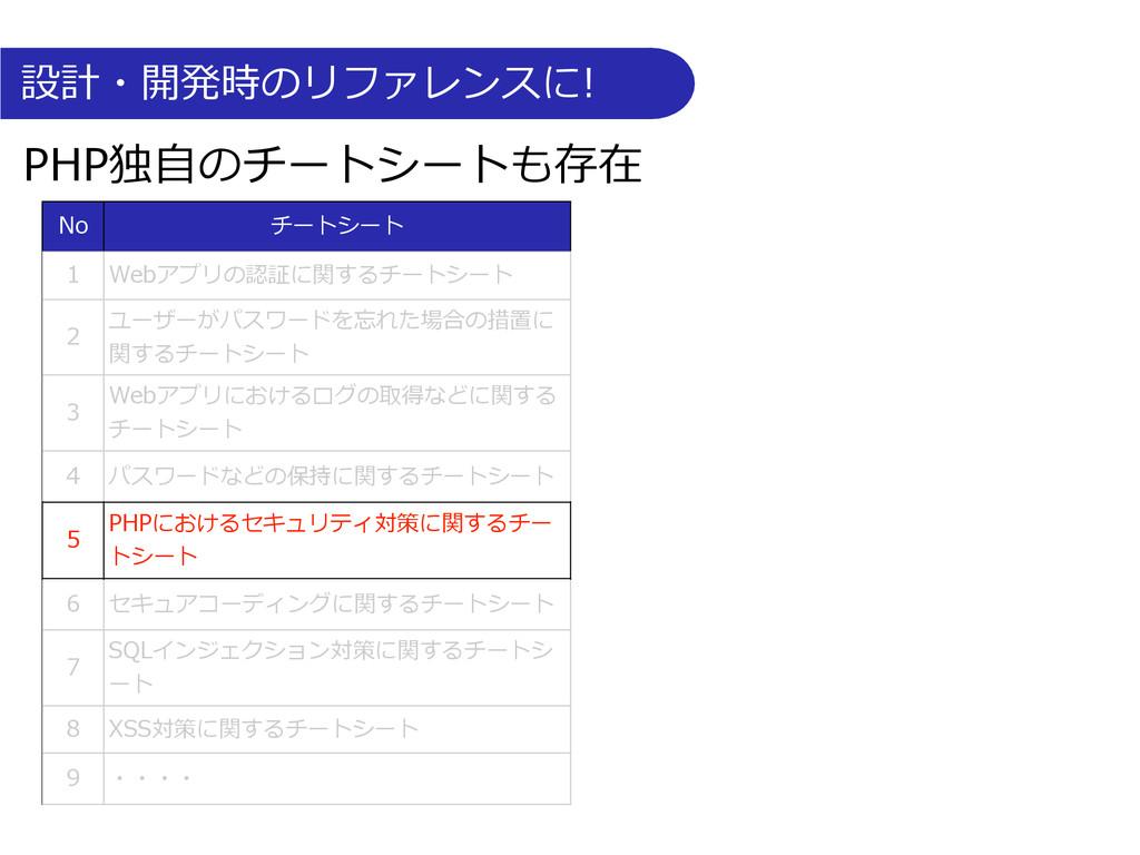 No チートシート 1 Webアプリの認証に関するチートシート 2 ユーザーがパスワードを忘れ...