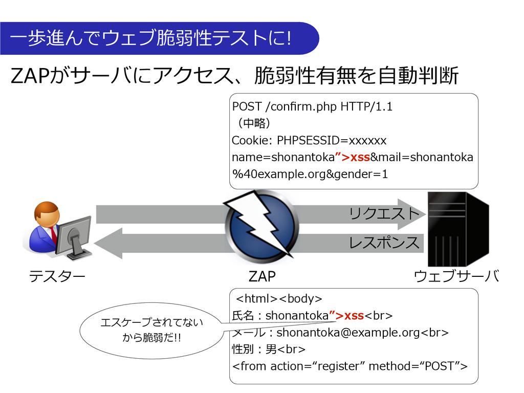 ⼀一歩進んでウェブ脆弱性テストに! ZAPがサーバにアクセス、脆弱性有無を⾃自動判断 ...