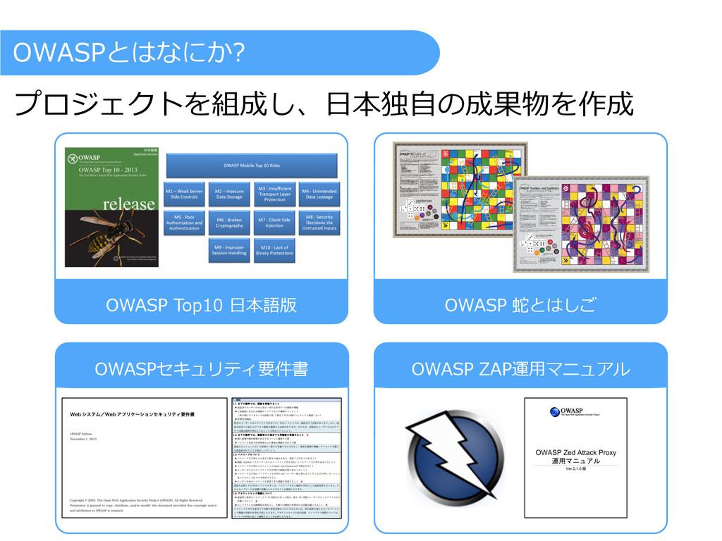 プロジェクトを組成し、⽇日本独⾃自の成果物を作成  OWASPとはなにか? 100 99...