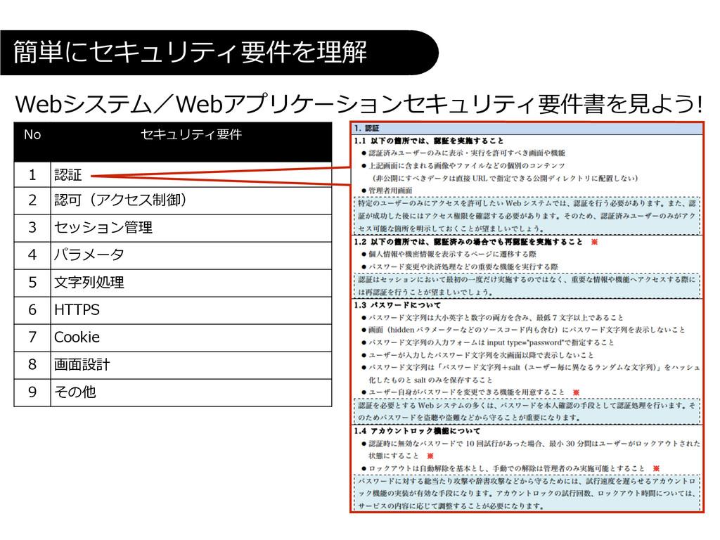 Webシステム/Webアプリケーションセキュリティ要件書を⾒見見よう!  簡単にセキュリ...