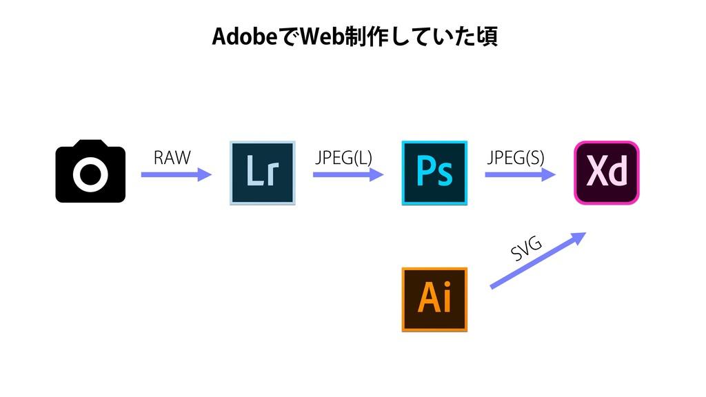 AdobeでWeb制作していた頃 RAW JPEG(L) JPEG(S) SVG