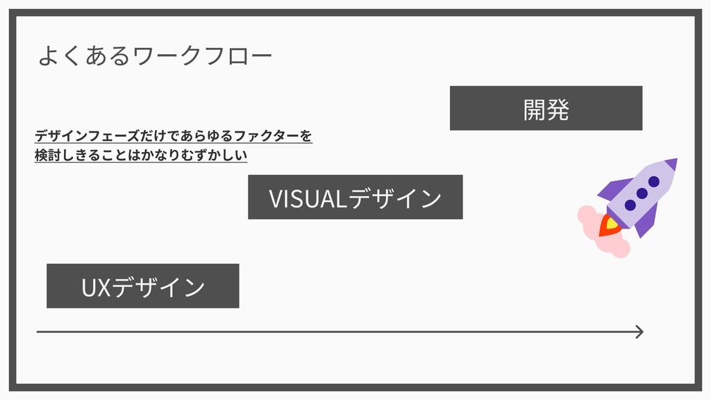 UXデザイン VISUALデザイン 開発 よくあるワークフロー デザインフェーズだけであらゆる...