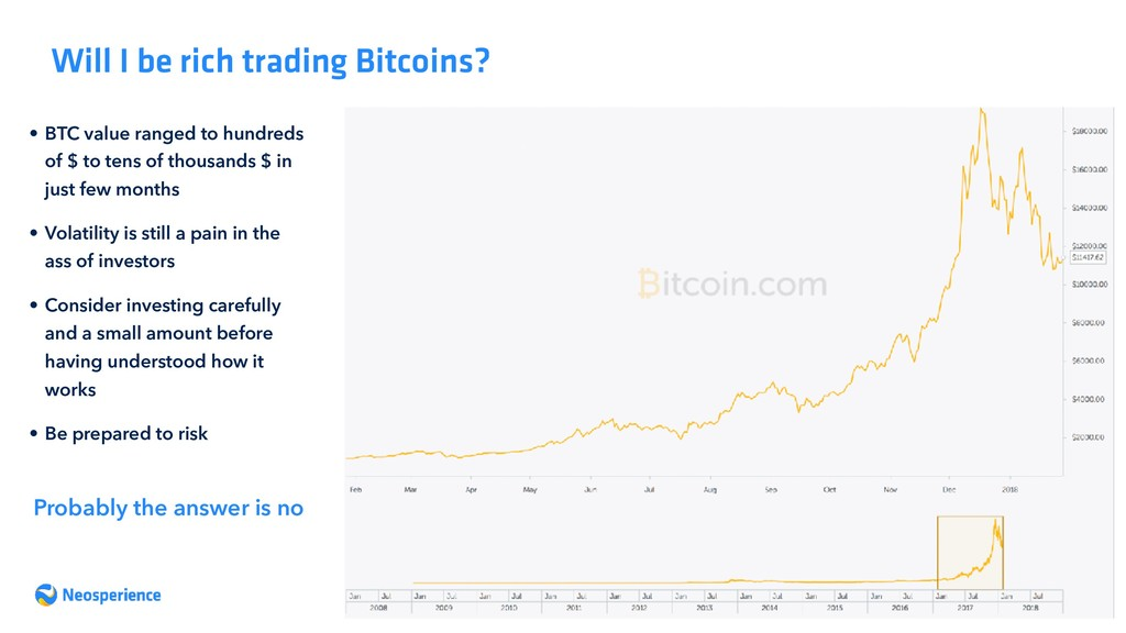 • BTC value ranged to hundreds of $ to tens of ...
