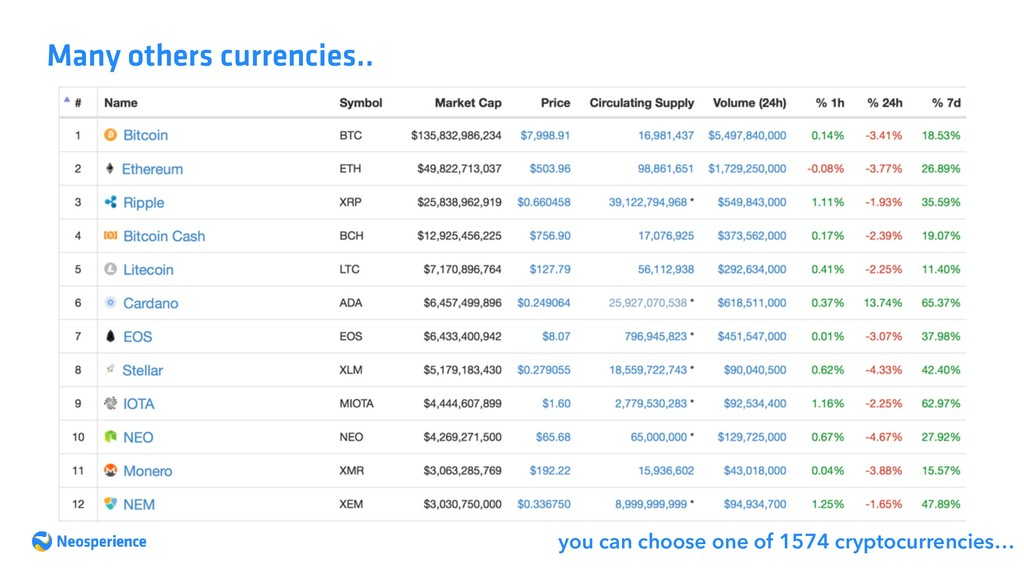 Many others currencies.. you can choose one of ...
