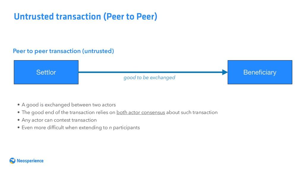 Untrusted transaction (Peer to Peer) Settlor Be...