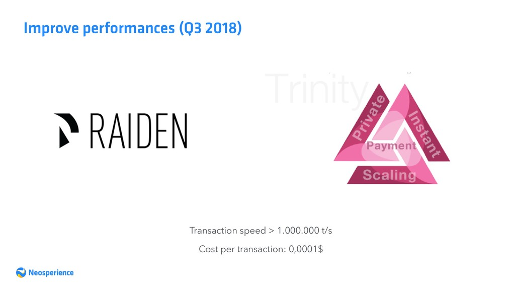 Improve performances (Q3 2018) Transaction spee...