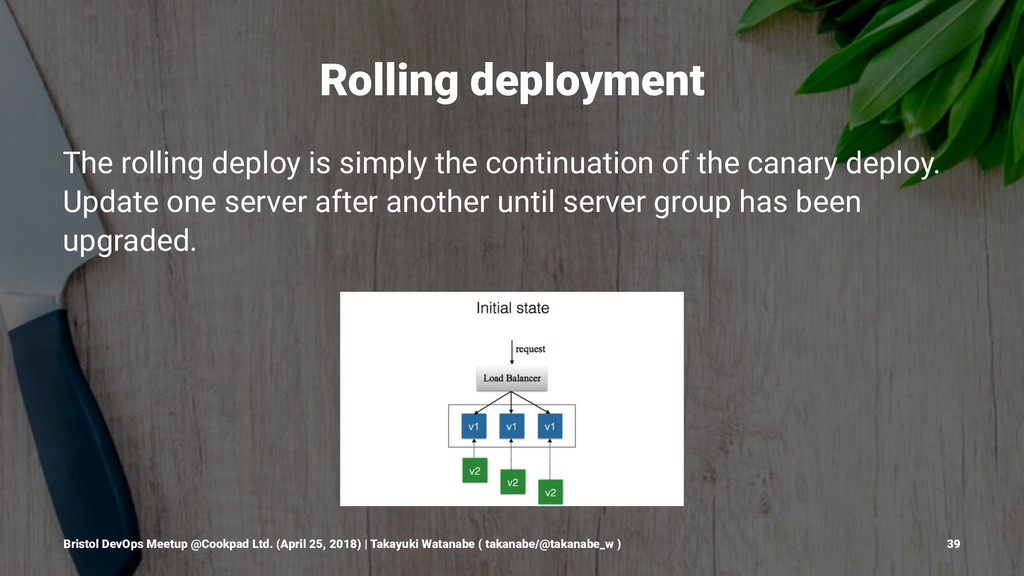 Rolling deployment The rolling deploy is simply...