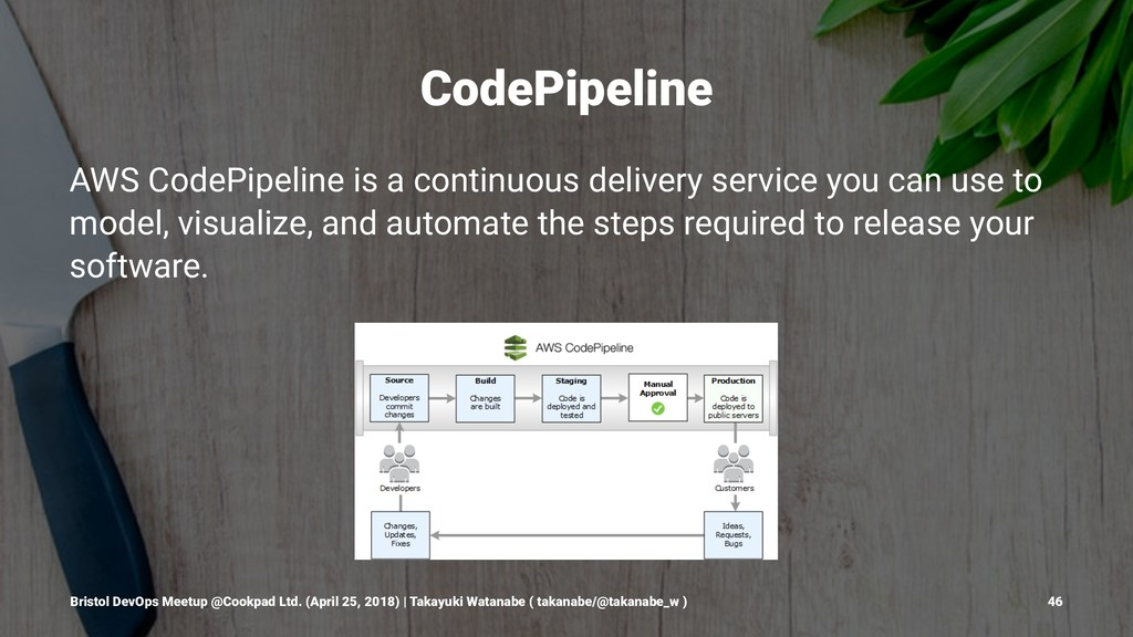 CodePipeline AWS CodePipeline is a continuous d...