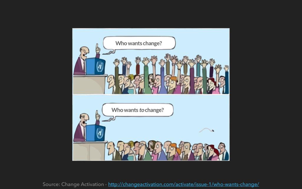 Source: Change Activation - http://changeactiva...