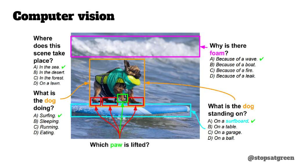 @stopsatgreen Computer vision