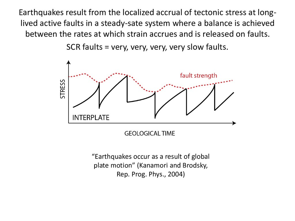 """""""Earthquakes occur as a result of global plate ..."""