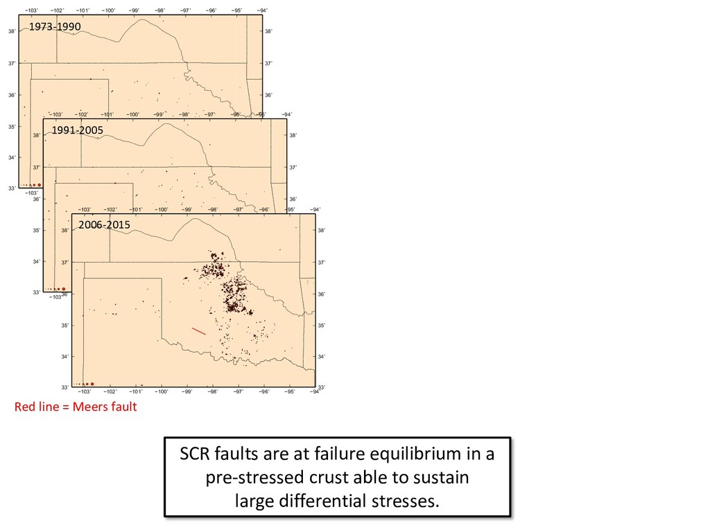 SCR faults are at failure equilibrium in a pre-...