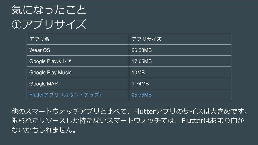 気になったこと ①アプリサイズ 他のスマートウォッチアプリと比べて、Flutterアプリのサイ...