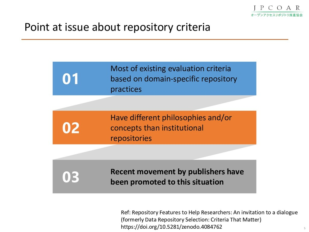 Point at issue about repository criteria 5 01 0...