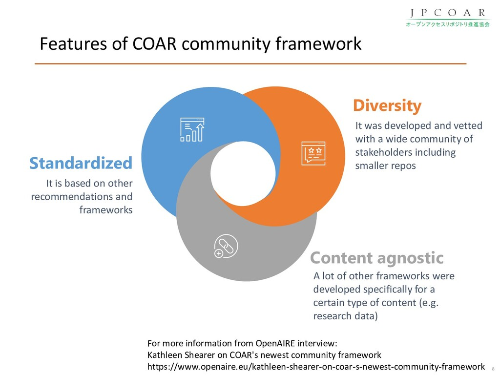 Features of COAR community framework 8 For more...