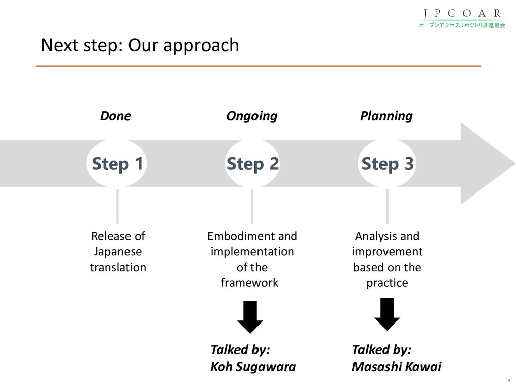 Next step: Our approach 9 Step 1 Step 2 Step 3 ...