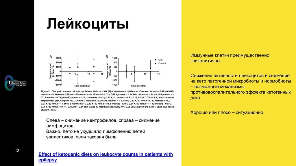 12 Лейкоциты Иммунные клетки преимущественно гл...