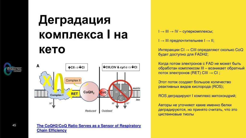 45 Деградация комплекса I на кето I → III → IV ...