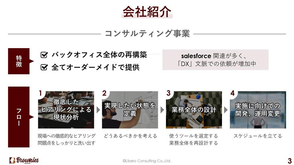 ©Libero Consulting Co.,Ltd. 3 会社紹介 コンサルティング事業 特...