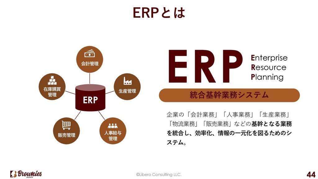会計管理 ⽣産管理 販売管理 ERPとは ©Libero Consulting LLC. 44...