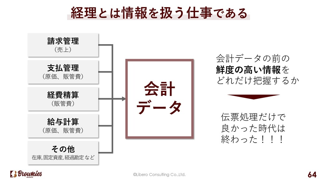 ©Libero Consulting Co.,Ltd. 64 経理とは情報を扱う仕事である 請...