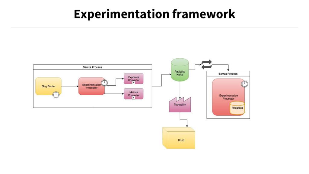 Experimentation framework