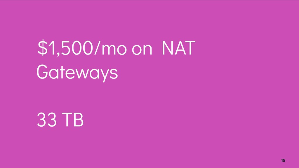 15 $1,500/mo on NAT Gateways 33 TB