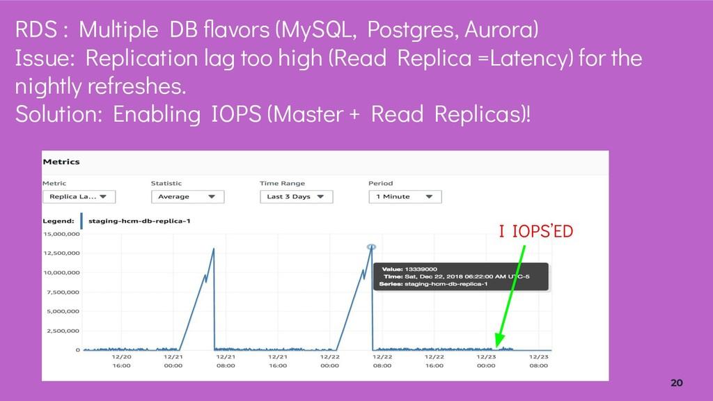 20 RDS : Multiple DB flavors (MySQL, Postgres, A...