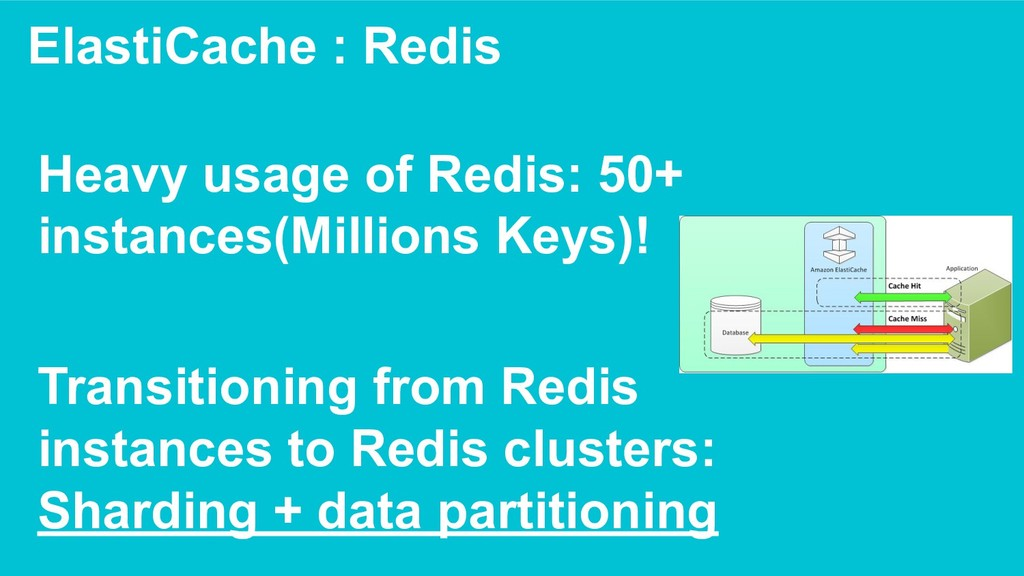 ElastiCache : Redis Heavy usage of Redis: 50+ i...