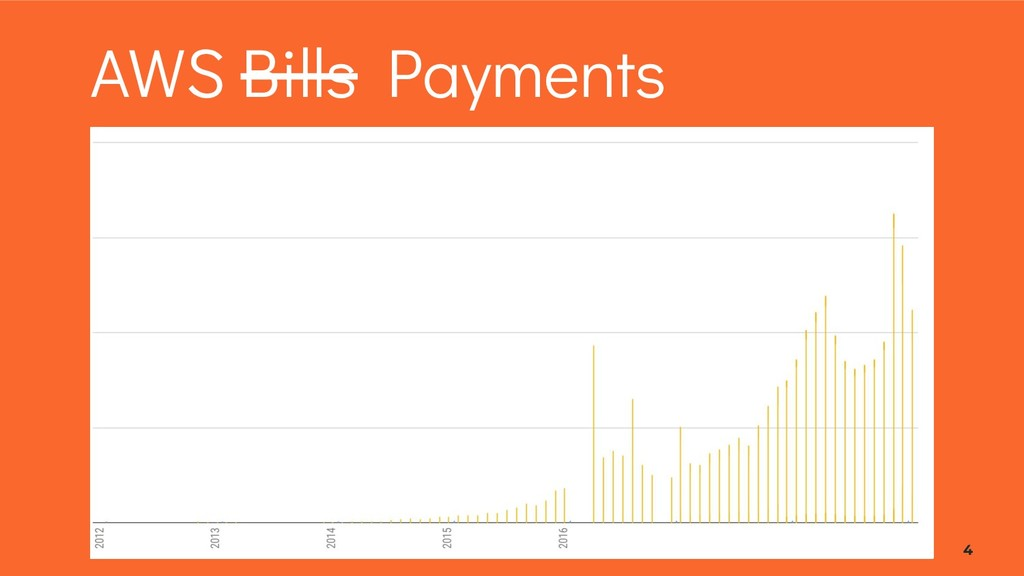 4 AWS Bills Payments