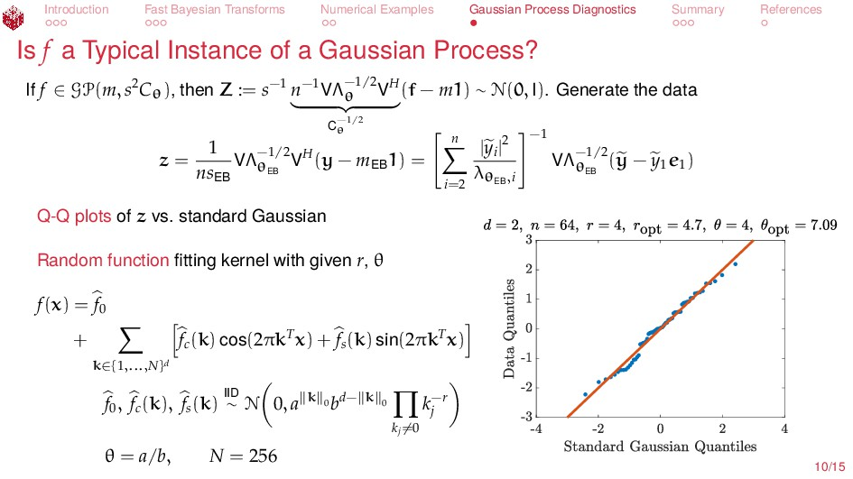 Introduction Fast Bayesian Transforms Numerical...