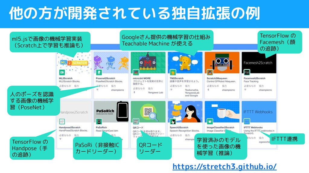 他の方が開発されている独自拡張の例 ml5.jsで画像の機械学習実装 (Scratch上で学習...
