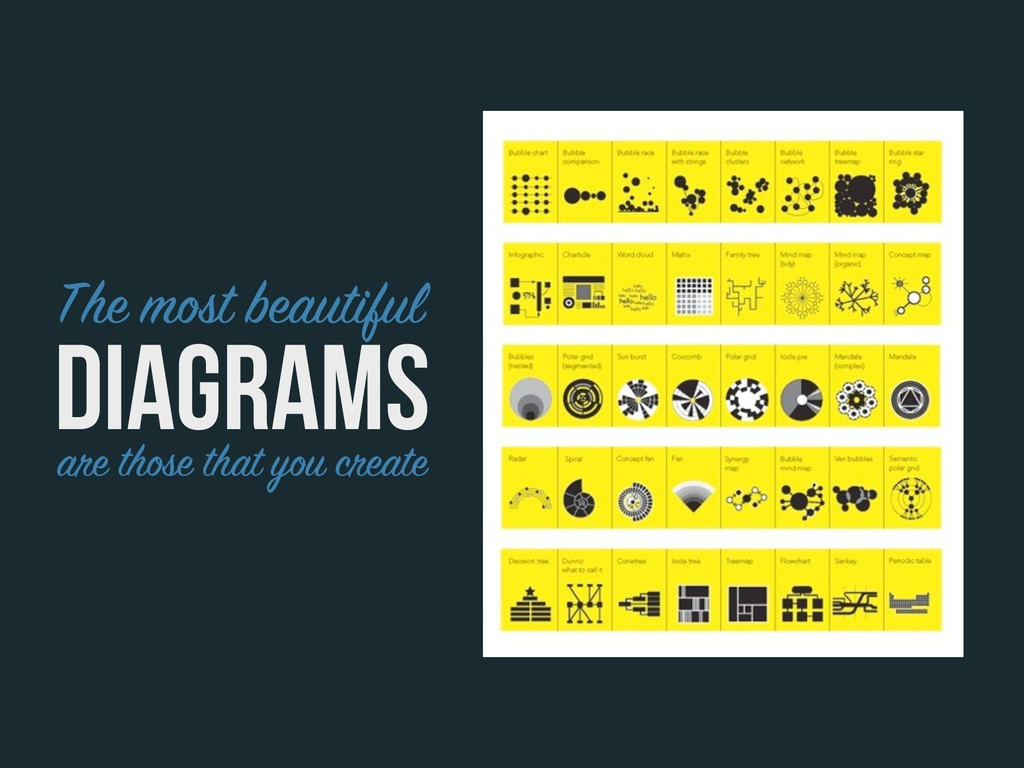 The most beautiful Diagrams are those that you ...