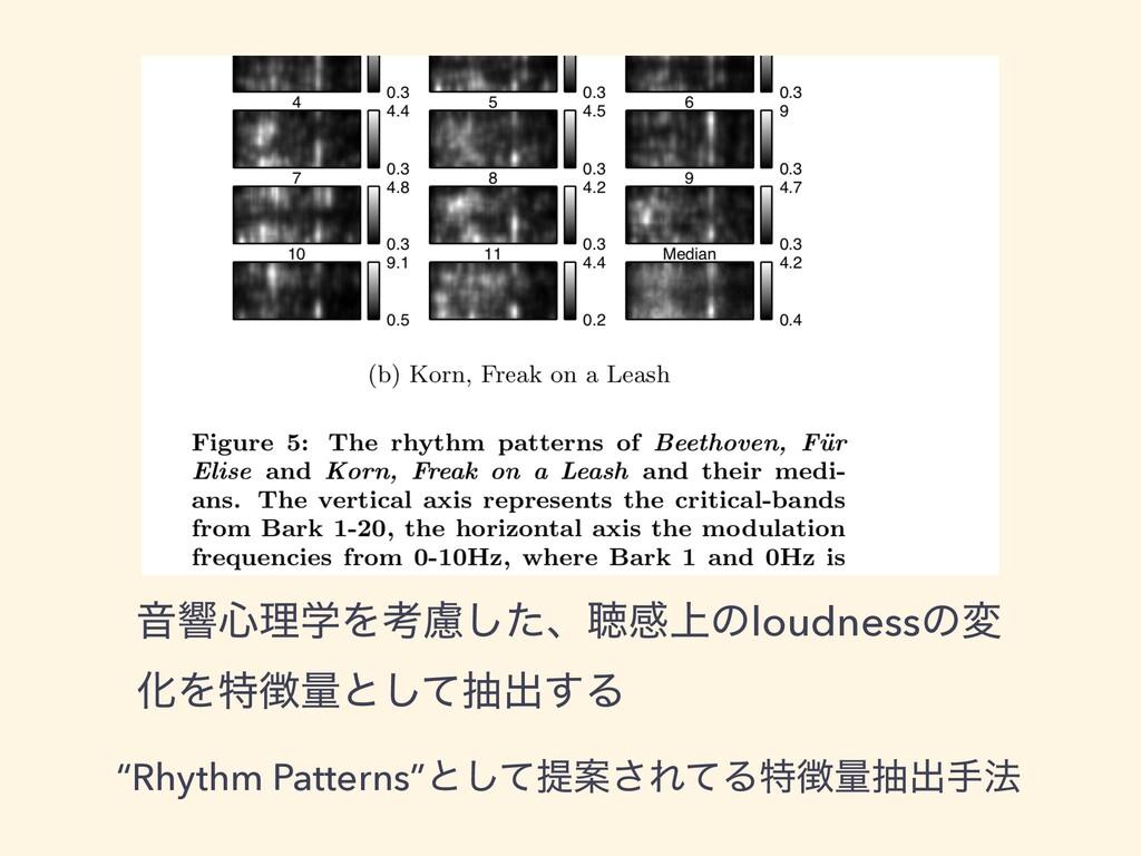 """Իڹ৺ཧֶΛߟྀͨ͠ɺௌײ্ͷloudnessͷม ԽΛಛྔͱͯ͠நग़͢Δ """"Rhythm ..."""