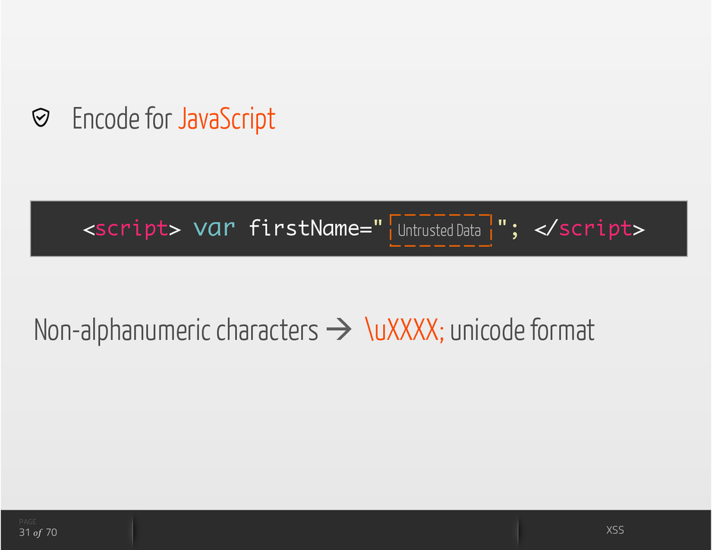 "<script> var firstName="" ""; </script>  Encode ..."
