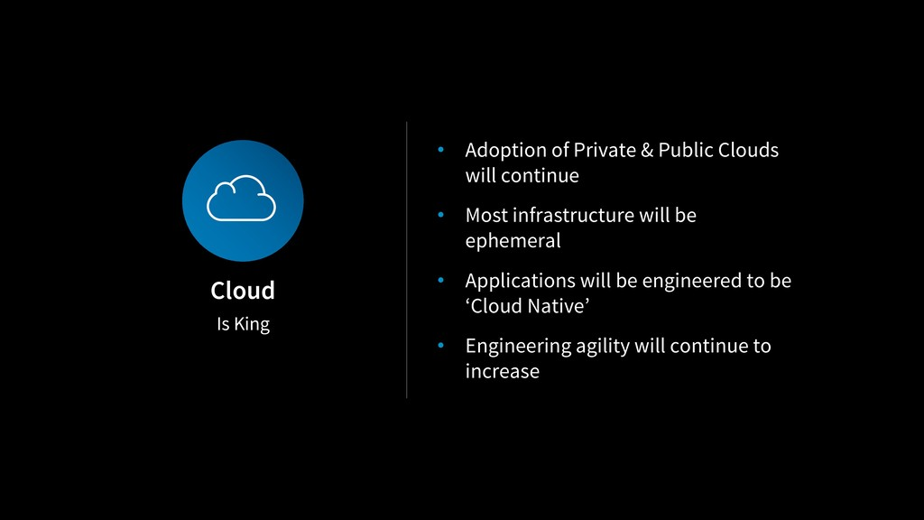 Is King Cloud • Adoption of Private & Public Cl...