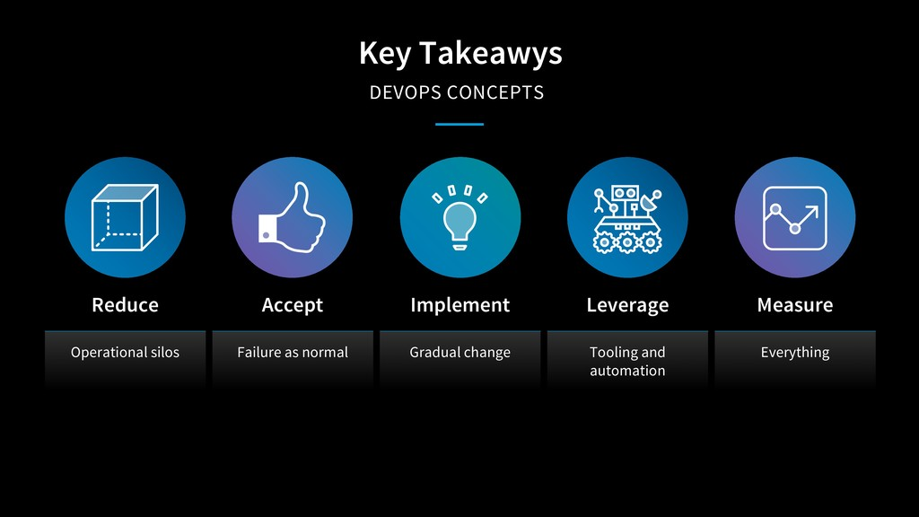 Key Takeawys DEVOPS CONCEPTS Operational silos ...