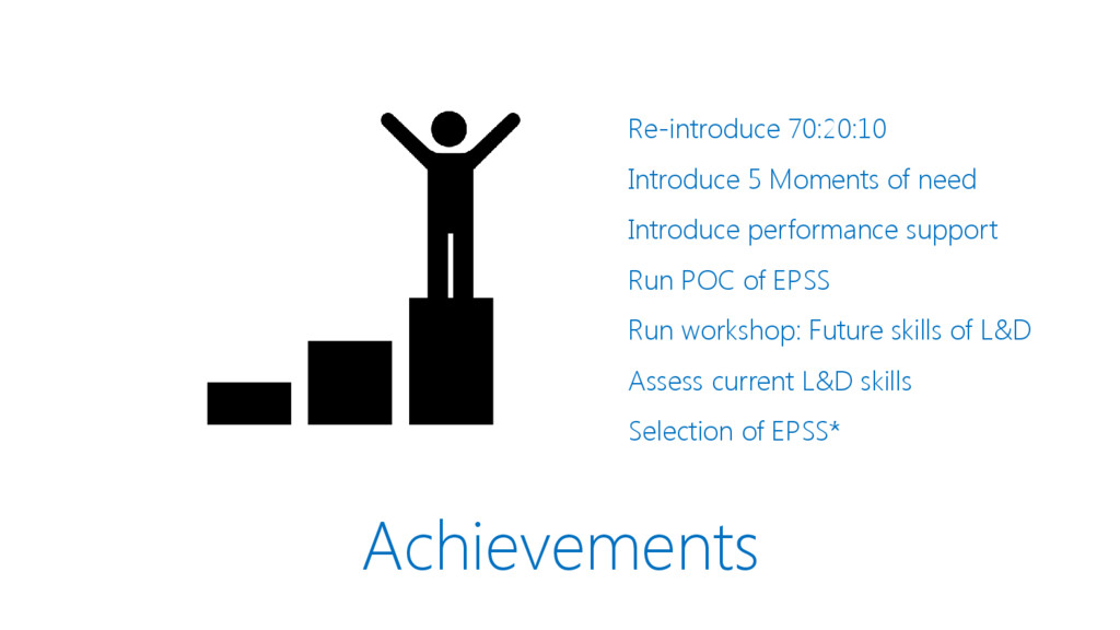 Achievements Re-introduce 70:20:10 Introduce 5 ...
