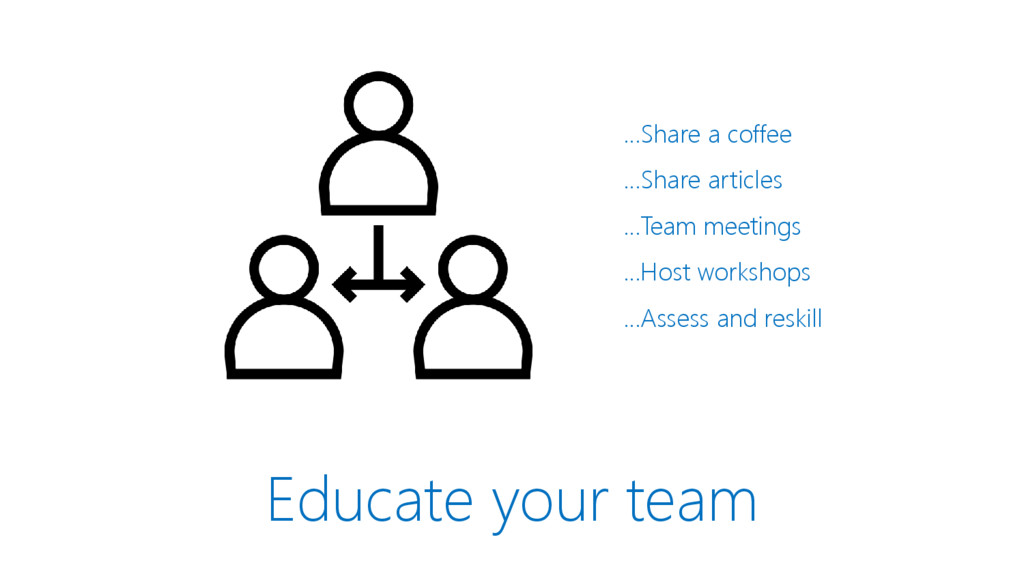Educate your team …Share a coffee …Share articl...