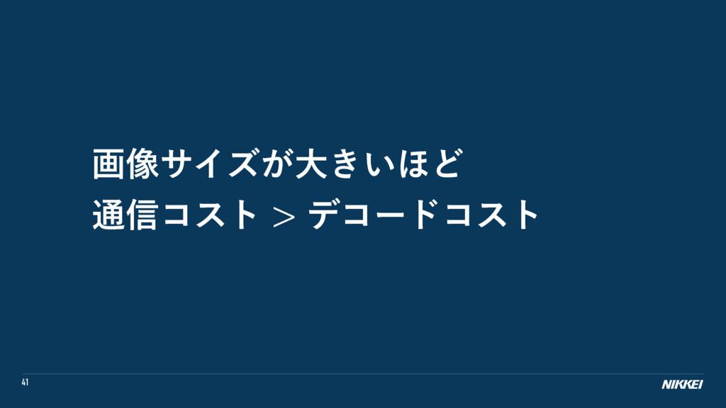 41 ը૾αΠζ͕େ͖͍΄Ͳ ௨৴ίετσίʔυίετ