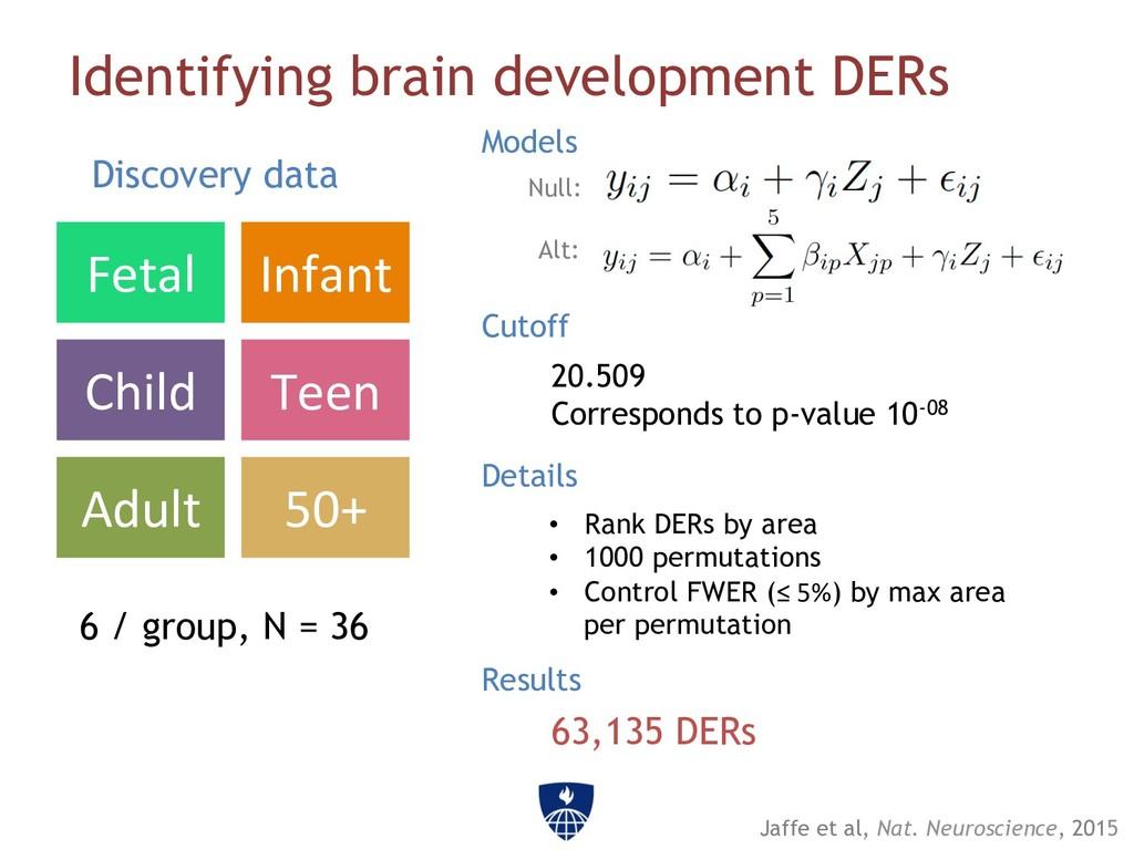 Identifying brain development DERs Fetal Infant...